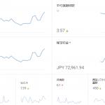 YouTubeトレンド動画を活用しよう!